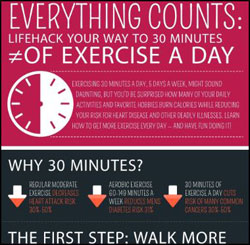 Exercise-Infographic-sm